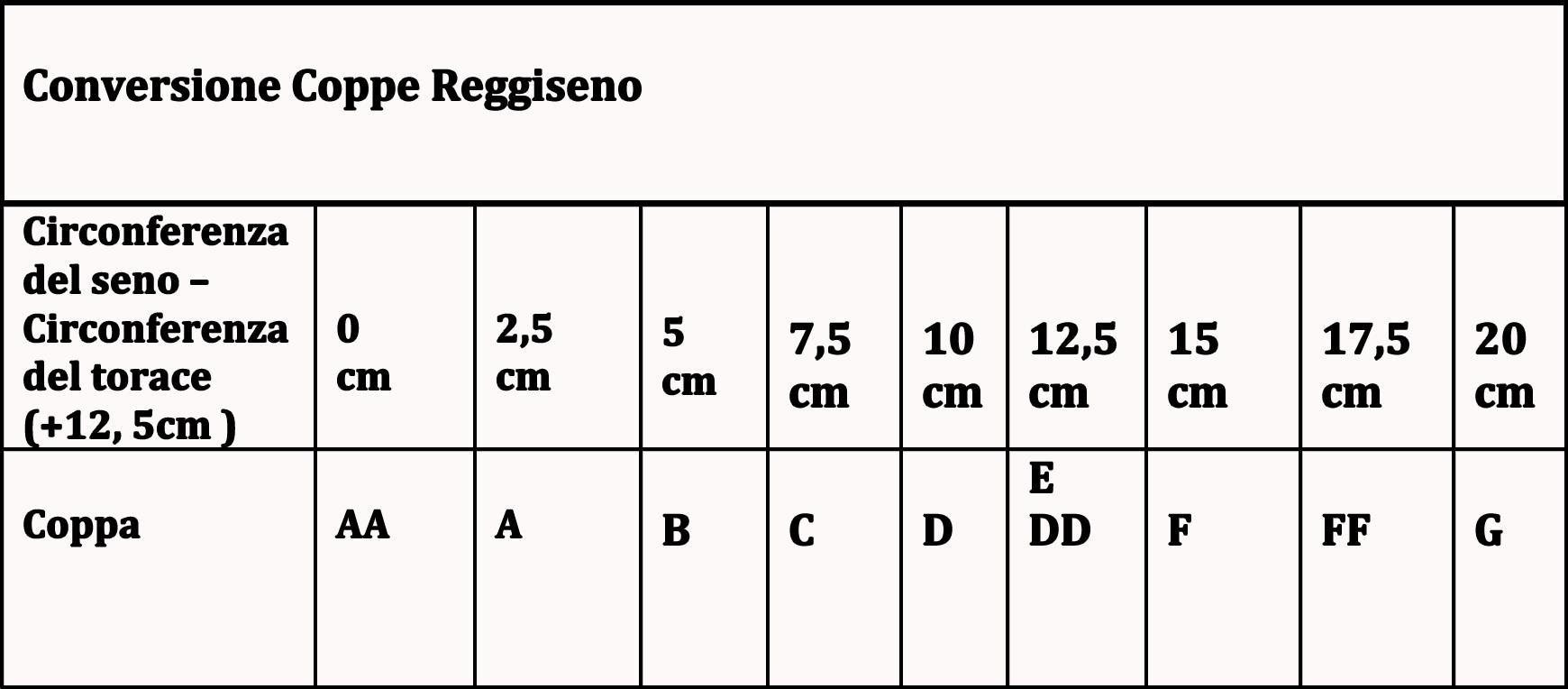 """tabelle-misure-reggiseno-2 Conoscere la """"MISURA"""" del proprio seno…"""
